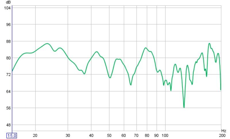 Please: help optimizing my graph-ukalibrert.jpg