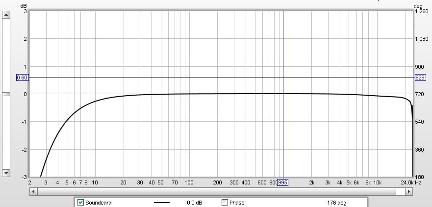 REW Sound Card Database-umc202.jpg