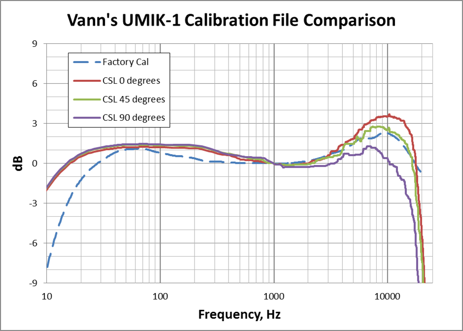 MiniDSP UMIK-1 Microphone-umik-1-calibration-files.png