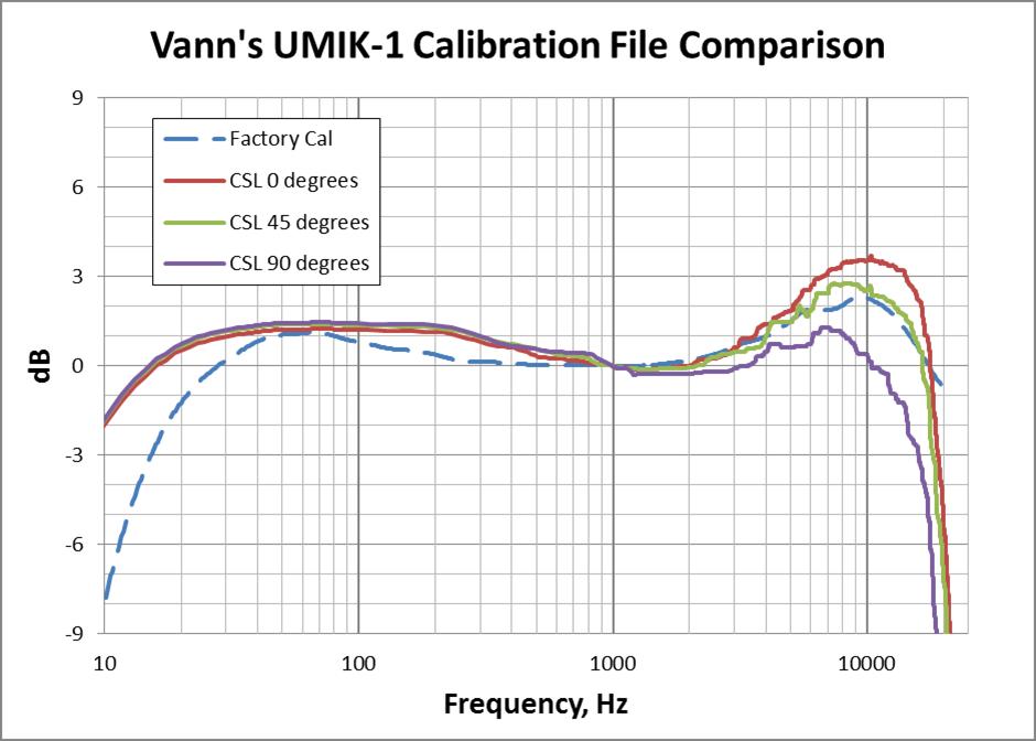 MiniDSP UMIK-1 Microphone-umik-1-calibration-files.png