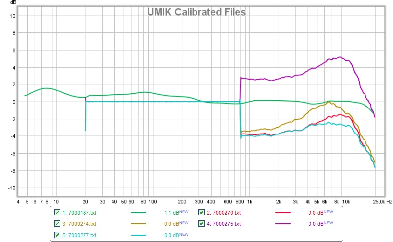 MiniDSP UMIK-1 Microphone-umik-calibration-files.jpg