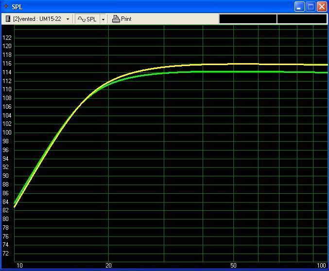 Amp for Dayton Ultimax 15-umm15.jpg