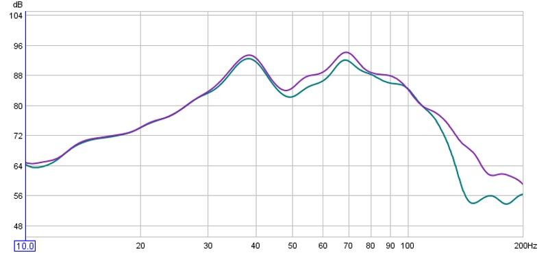 Gperkins diy sub 2-un-eqd-not-audssey-single-sub.jpg