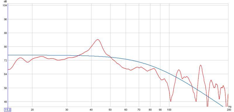 My first B4 & After Graphs-unfiltered-first.jpg