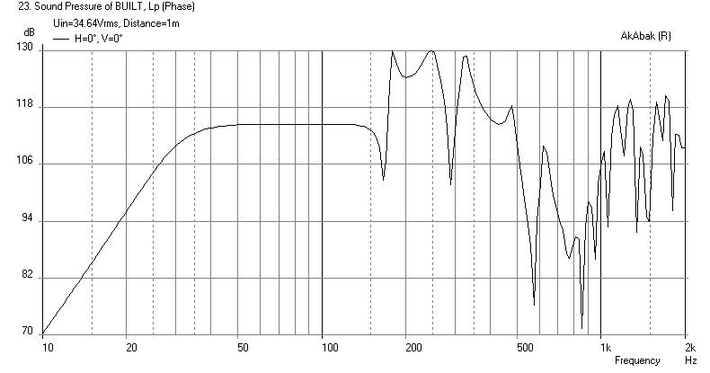 "TRIO8 ""Unhorn"" Proof Of Concept-unhorn3-built_spl.png"