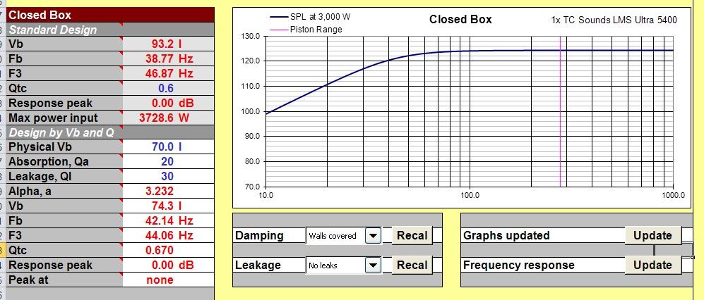 """LMS 5400 18"""" or B&C 21SW152-4 21"""" for sealed sub-unibox.jpg"""
