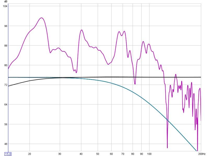 Interpreting my graph PLS-unterm-tisch.jpg