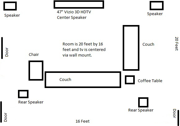 20x16 Room Subwoofer Placement...-untitled.jpg