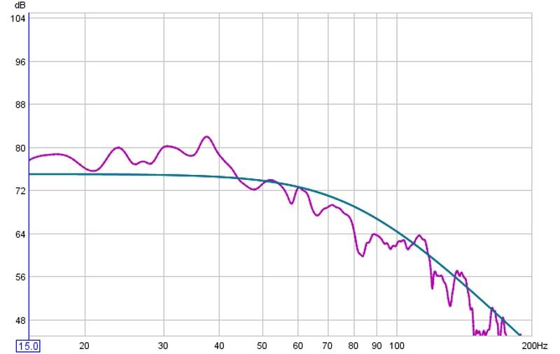 Dual PB13 graphs-untreated.jpg
