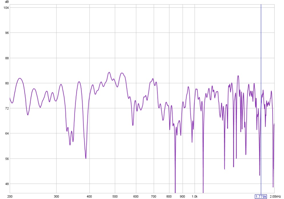 Comments on my first measurements?-upper-end.jpg