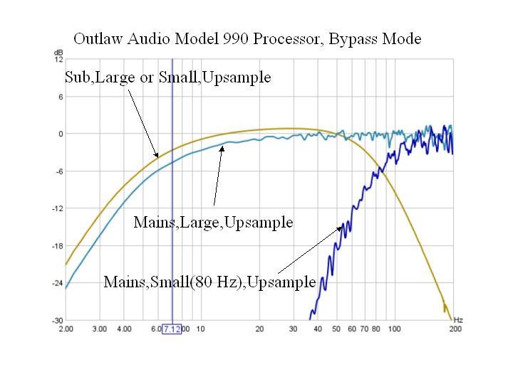 AVR Frequency Response Graphs-upsamplemodefinal.jpg
