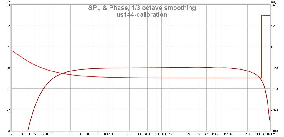 My sound  calibration file problem!-us144-calibration.jpg