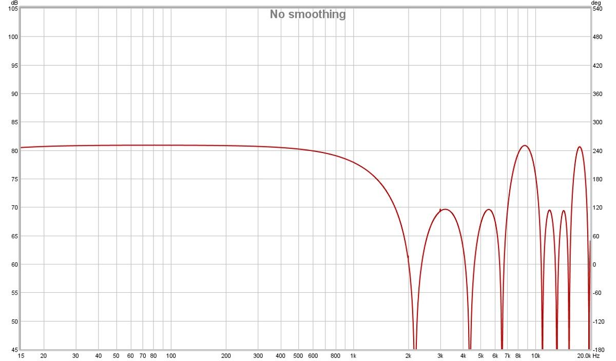 Measuring USB DAC-usb-dac-fr.jpg