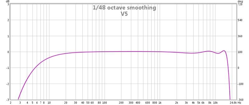 S/C measurement varies by 10dB-v5-mic-cal.jpg