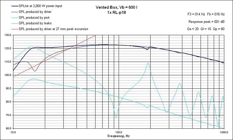 Dual RL-P18 LLT for my 2000 cu ft HT soon-vb-response-rl-p18.jpg