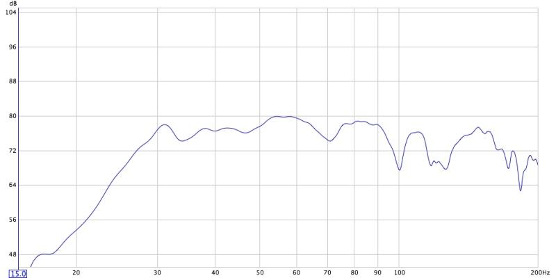 Using REW to setup B&K PEQ and notch filter-velo-location3.jpg
