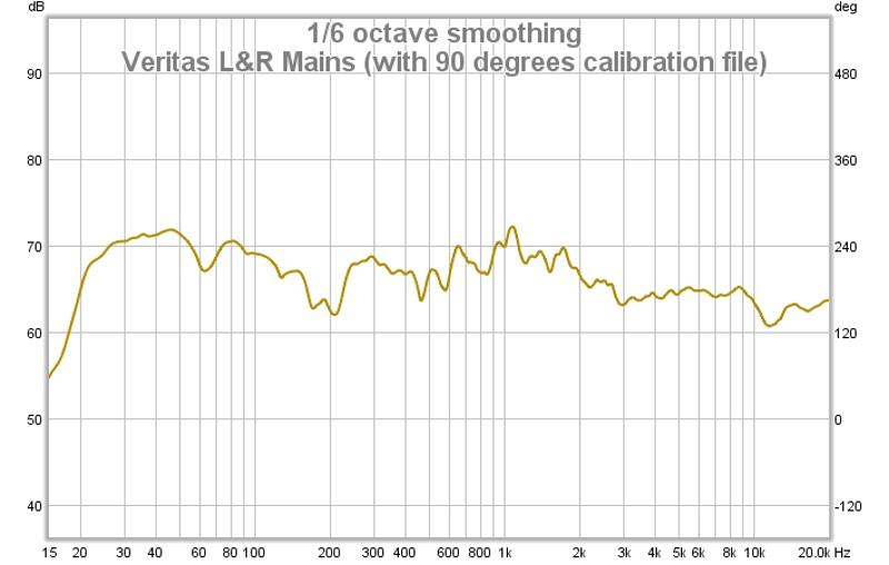 Upper Frequencies-veritas-l-r-mains-90-degrees-calibration-file-.jpg