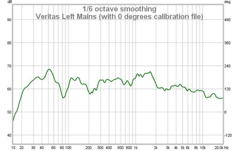 Upper Frequencies-veritas-left-mains-0-degrees-calibration-file-.jpg