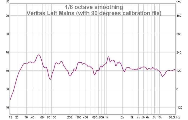 Upper Frequencies-veritas-left-mains-90-degrees-calibration-file-.jpg