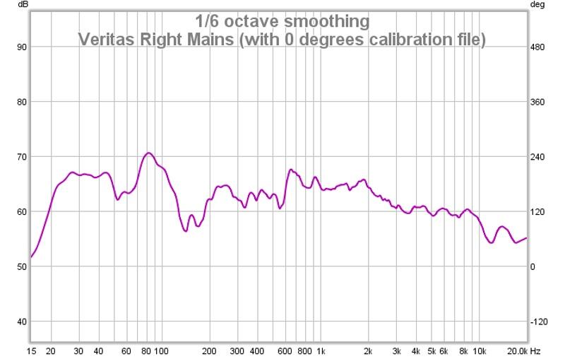 Upper Frequencies-veritas-right-mains-0-degrees-calibration-file-.jpg