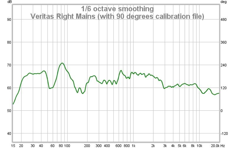 Upper Frequencies-veritas-right-mains-90-degrees-calibration-file-.jpg