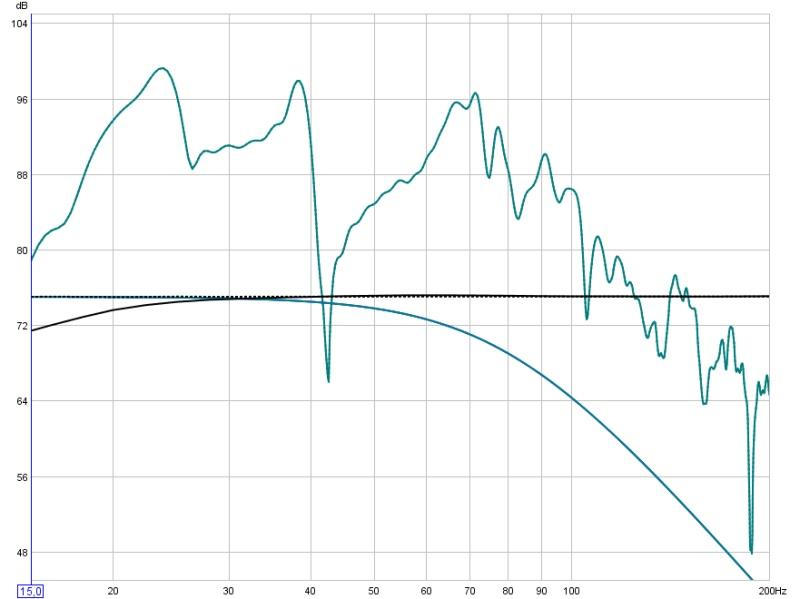 Interpreting my graph PLS-vor-der-pfoeanze.jpg