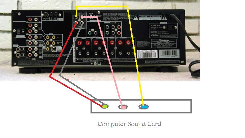 hooking computer to 5.1 inputs-vsx516_back.jpg