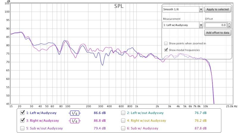 First measurements. Help with Slap Echo please.-w-aud.jpg