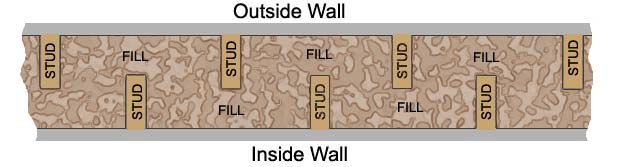 Light soundproofing needed..wall half-built already!-wall-soundproofing.jpg