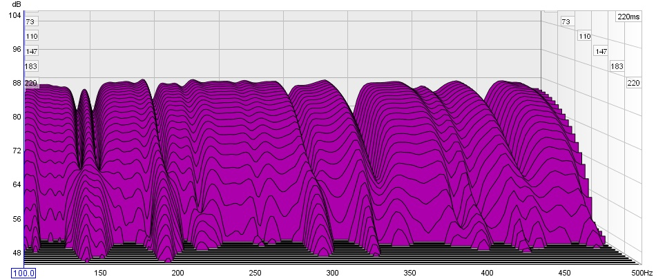 Modal Ringing-waterfall-100hz-500hz.jpg