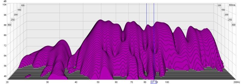 dip in HF with 2 speakers-waterfall-110508.jpg