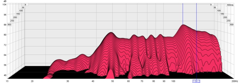 Help with 130hz peak-waterfall-120208.jpg