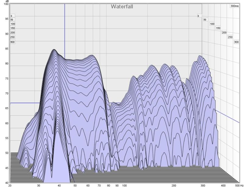 "Waterfall ""Window"" Parameter - please explain it to me-waterfall-300-300.jpg"