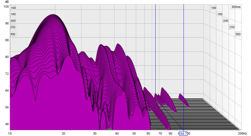 Creative X-Fi 5.1 calibrating problem-waterfall-5.jpg