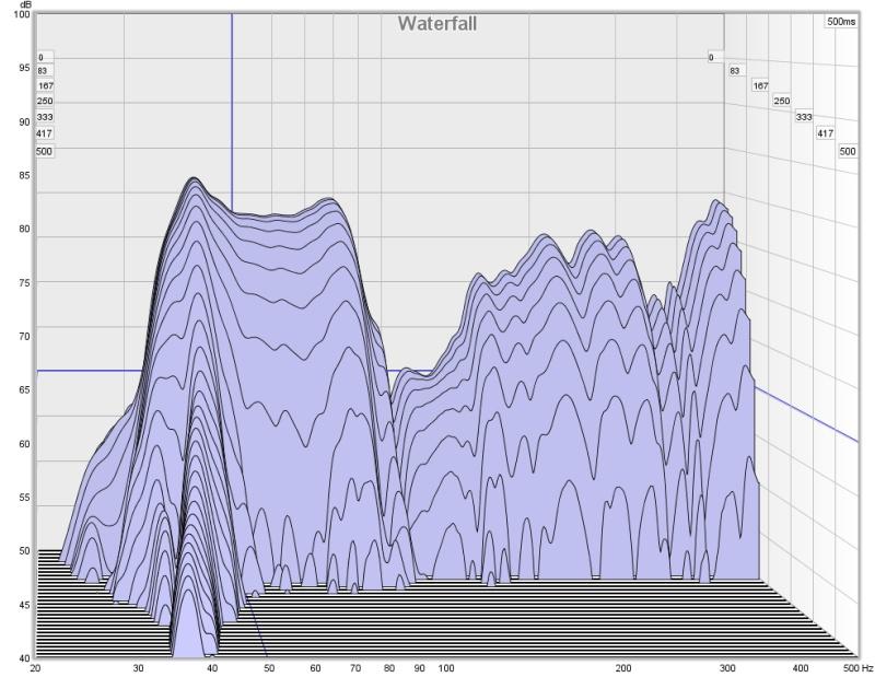 "Waterfall ""Window"" Parameter - please explain it to me-waterfall-500-300.jpg"