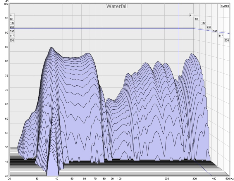 "Waterfall ""Window"" Parameter - please explain it to me-waterfall-500-500.jpg"