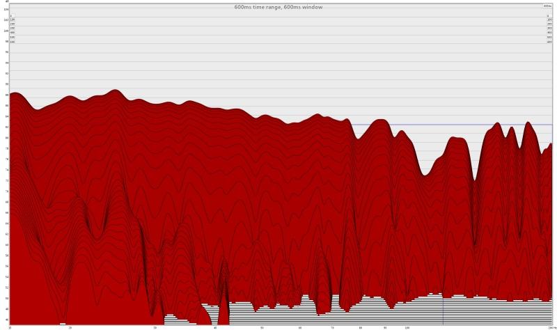 My PEQed dual sub graphs-waterfall-60-600-600.jpg
