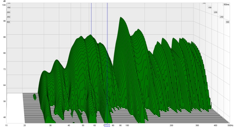 Yet Another N00b - Graphs-waterfall-after.jpg