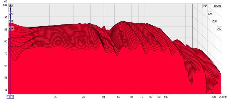 New diy sub-waterfall-300ms.jpg