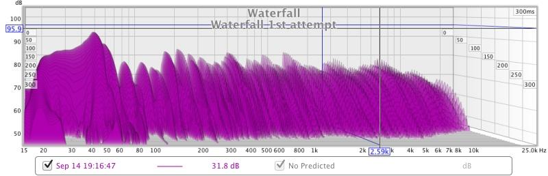 Waterfall Attempt-waterfall-attempt-1-breezeway.jpg