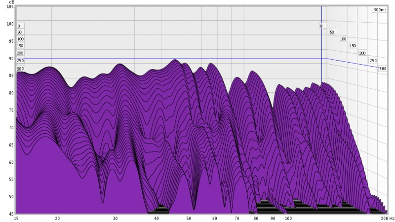 How's my graph look?-waterfall-audyssey-.jpg