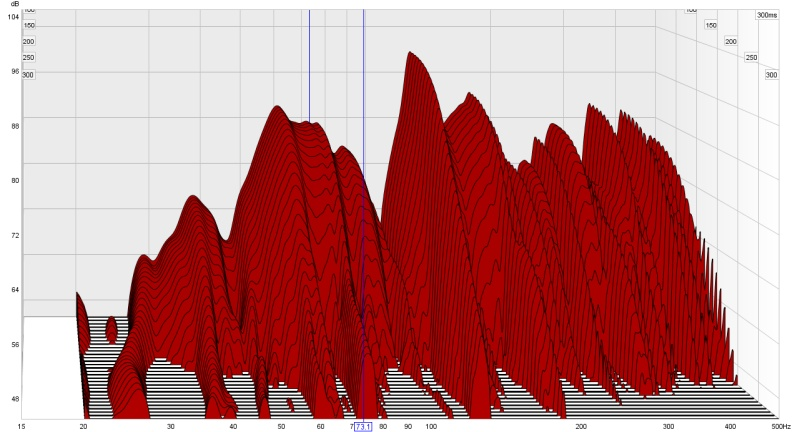 Is bass trapping making much difference (graphs inside)? - HELP PLEASE?-waterfall-before.jpg