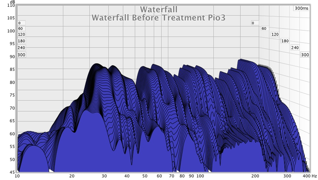 Amazing Results - I wanted to share...but what next?!-waterfall-before-pio3.jpg