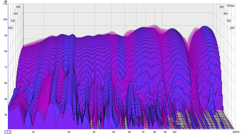 Perceived volume level and bass traps-waterfall-corners-back-wall.jpg