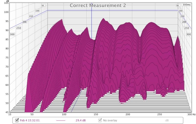 Same setting different responses-waterfall-correct-measurement-.jpg