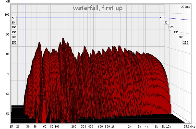 What does a good waterfall look like?-waterfall-first-up.jpg
