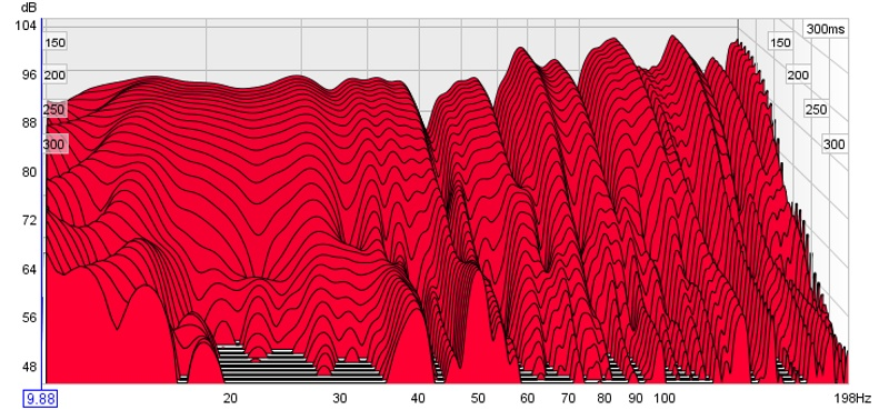 Your comments on my BFD filters please-waterfall-graph-preset-3.jpg