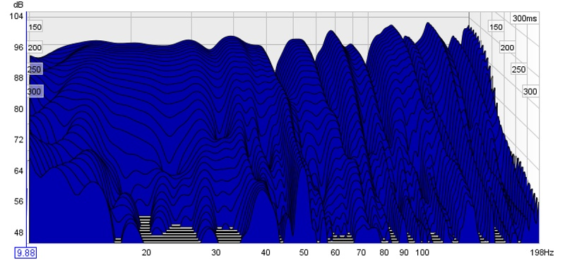 Your comments on my BFD filters please-waterfall-graph-preset-4.jpg