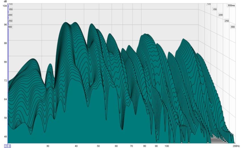 REW First Run: Need Advice Analyzing Results-waterfall-initial.jpg