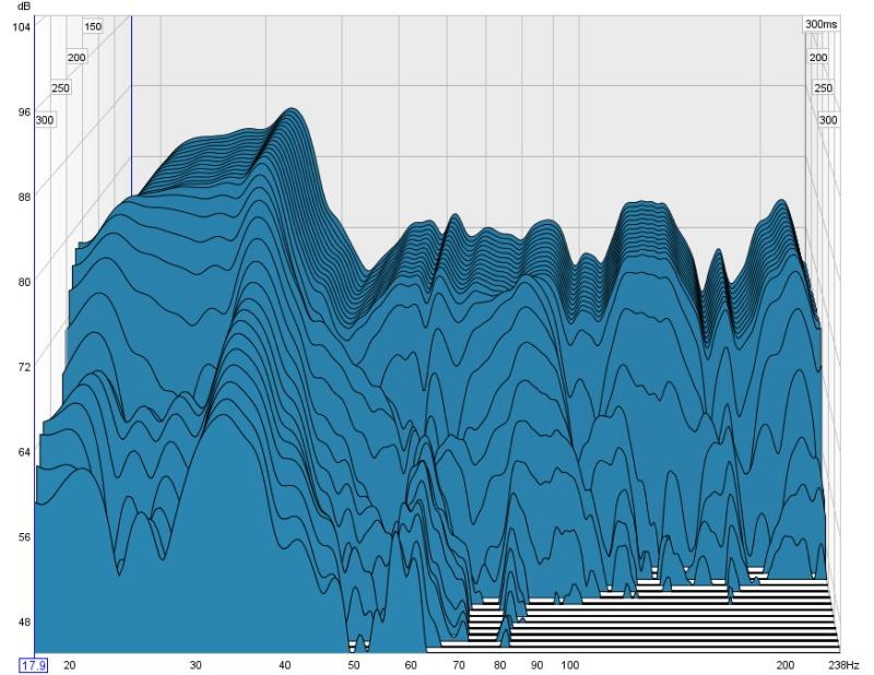 waterfall graph and printing-waterfall.jpg